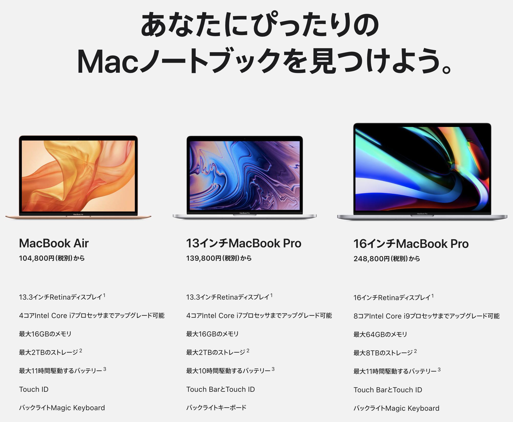 Macbookシリーズ
